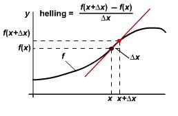 oude examens wiskunde vwo leiden